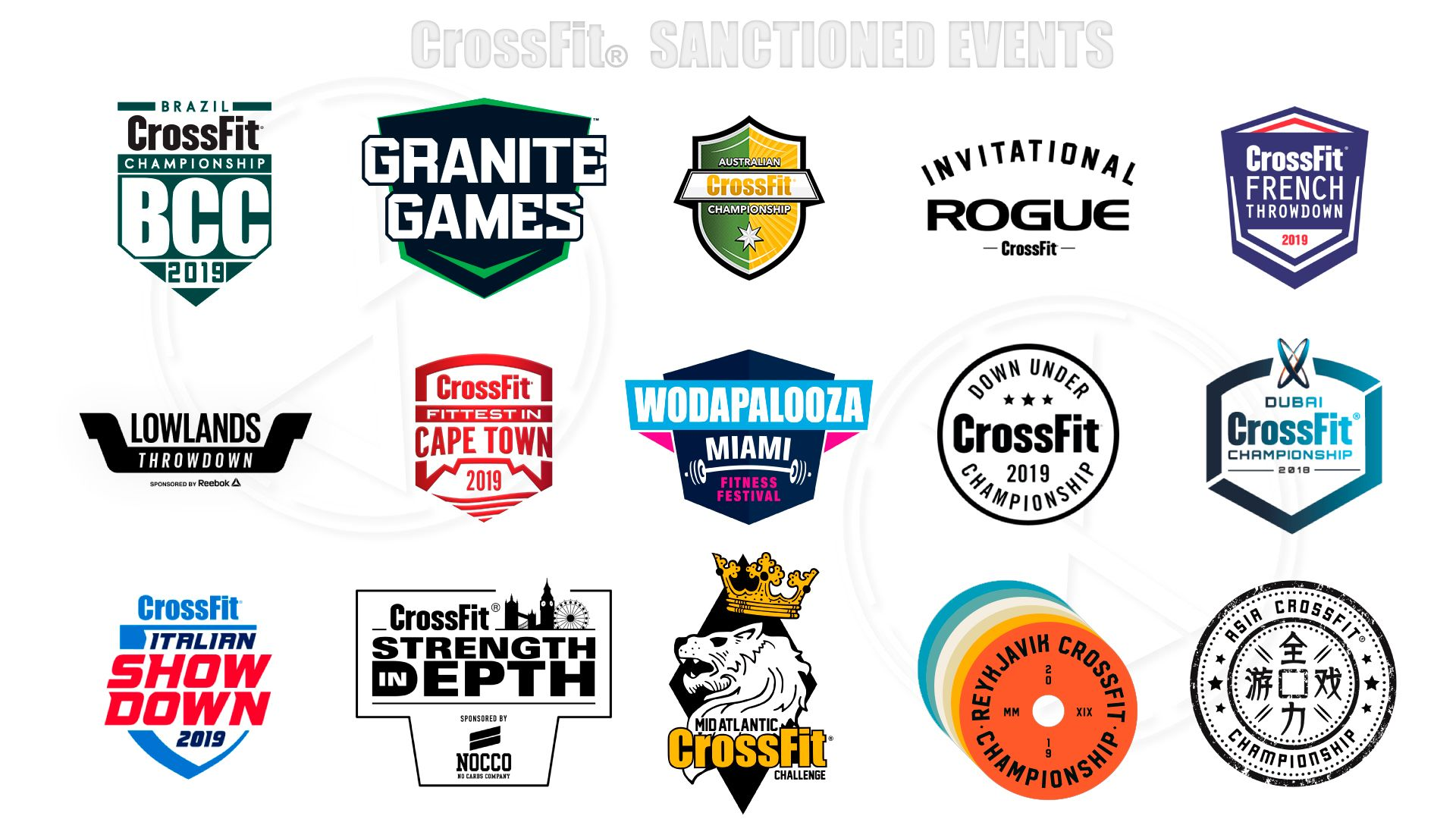 Crossfit Sanctioned Events 2019